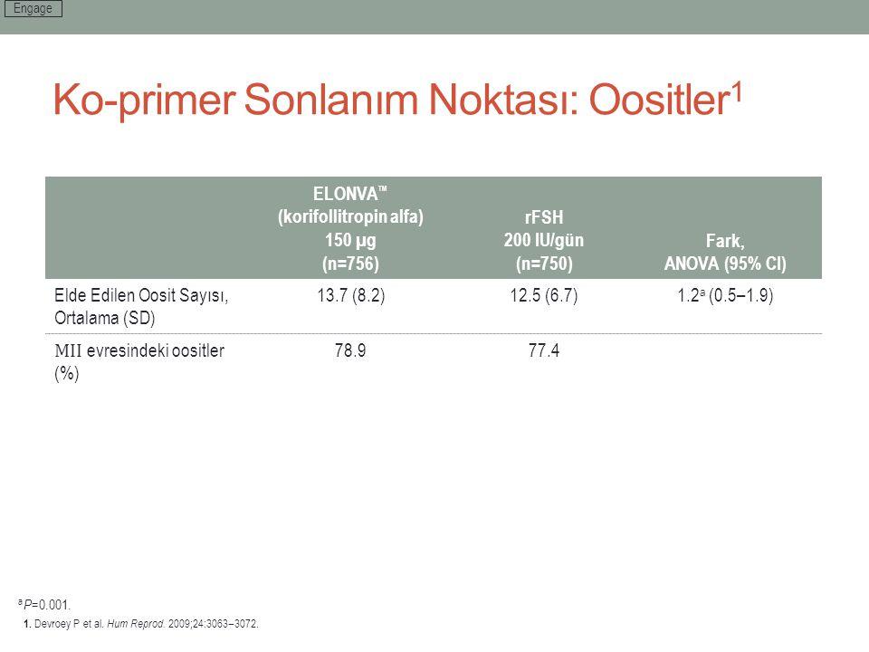 Ko-primer Sonlanım Noktası: Oositler1