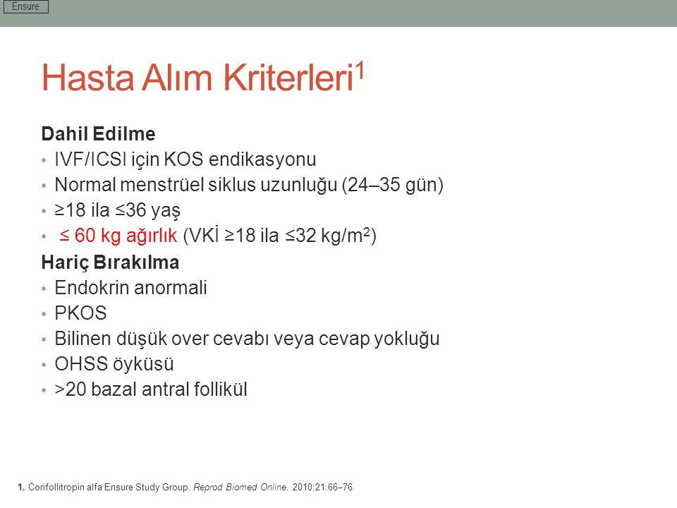 Hasta Alım Kriterleri1 Dahil Edilme IVF/ICSI için KOS endikasyonu
