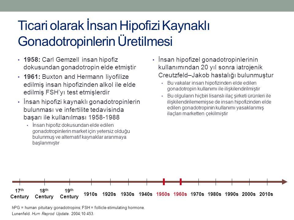 Ticari olarak İnsan Hipofizi Kaynaklı Gonadotropinlerin Üretilmesi