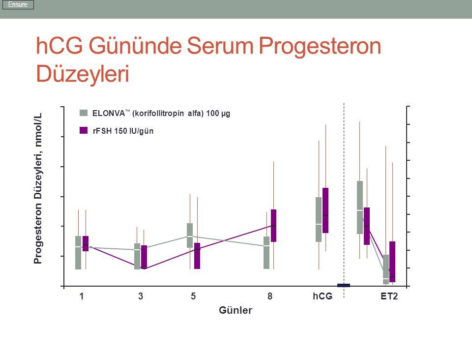 hCG Gününde Serum Progesteron Düzeyleri