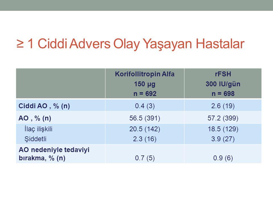 ≥ 1 Ciddi Advers Olay Yaşayan Hastalar