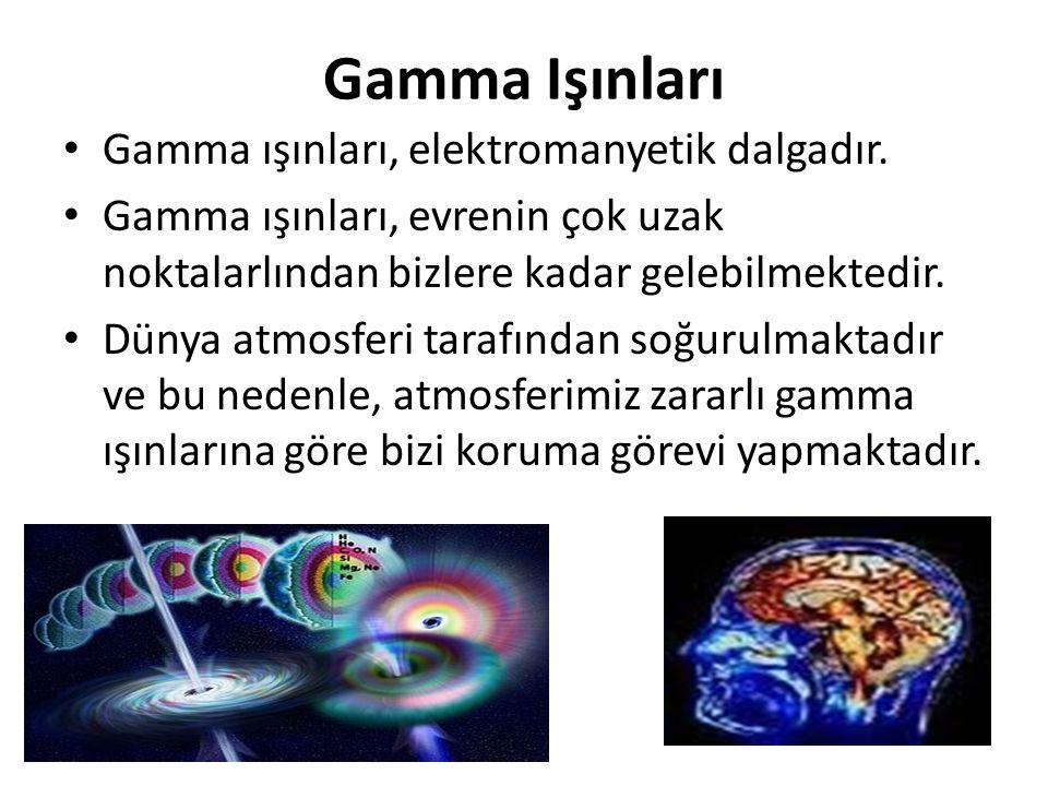 Gamma Işınları Gamma ışınları, elektromanyetik dalgadır.