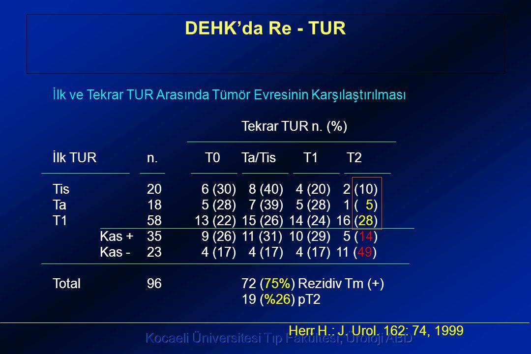 DEHK'da Re - TUR İlk ve Tekrar TUR Arasında Tümör Evresinin Karşılaştırılması. Tekrar TUR n. (%) İlk TUR n. T0 Ta/Tis T1 T2.