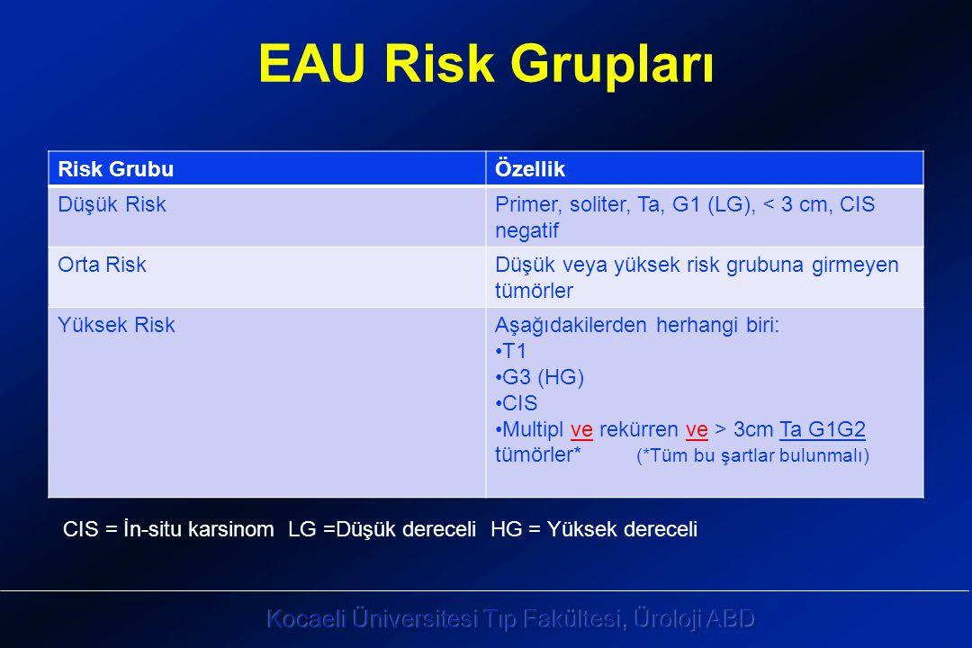 EAU Risk Grupları Risk Grubu Özellik Düşük Risk