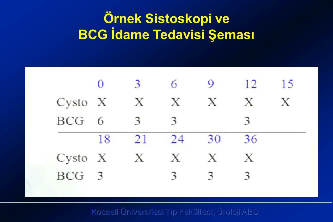 BCG İdame Tedavisi Şeması