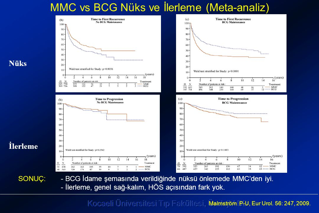MMC vs BCG Nüks ve İlerleme (Meta-analiz)