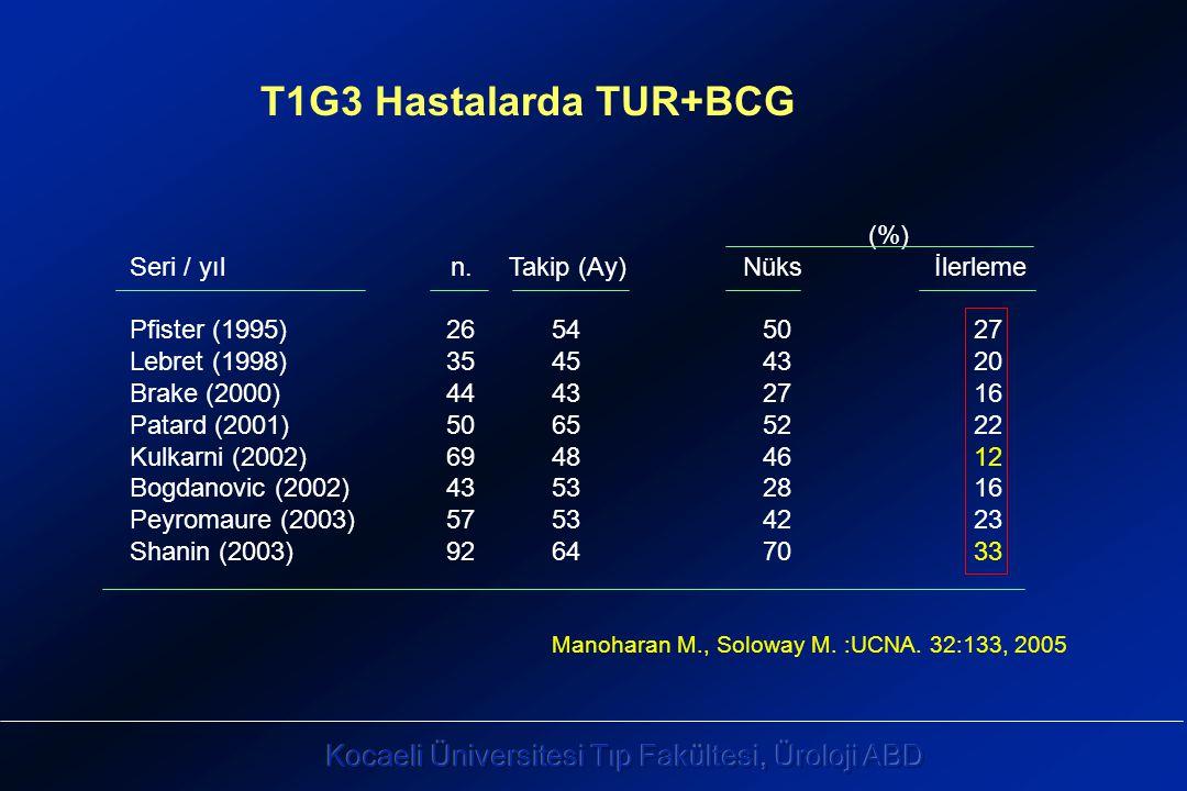 T1G3 Hastalarda TUR+BCG (%) Seri / yıl n. Takip (Ay) Nüks İlerleme