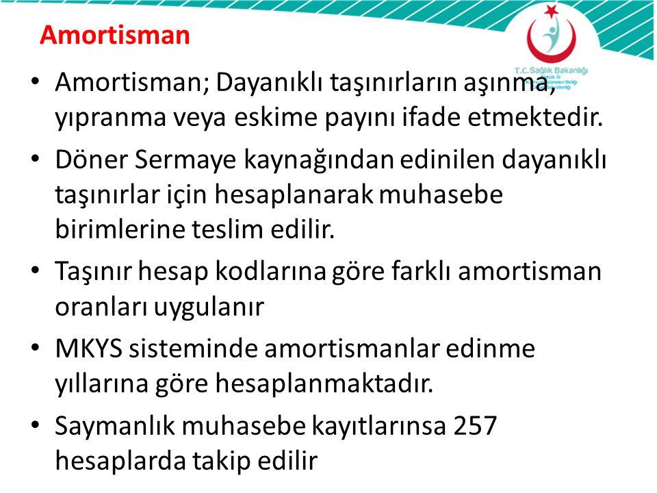 Amortisman Amortisman; Dayanıklı taşınırların aşınma, yıpranma veya eskime payını ifade etmektedir.