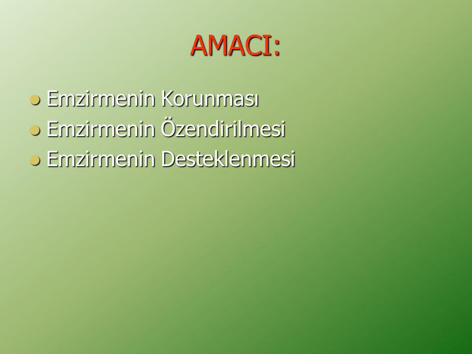 AMACI: Emzirmenin Korunması Emzirmenin Özendirilmesi