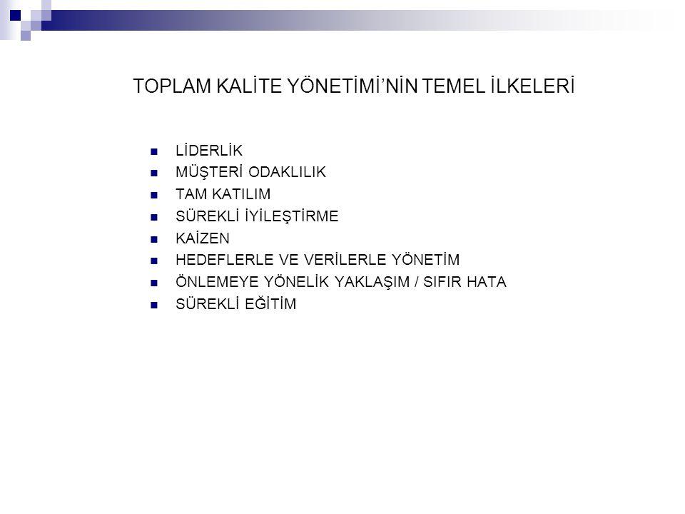 TOPLAM KALİTE YÖNETİMİ'NİN TEMEL İLKELERİ