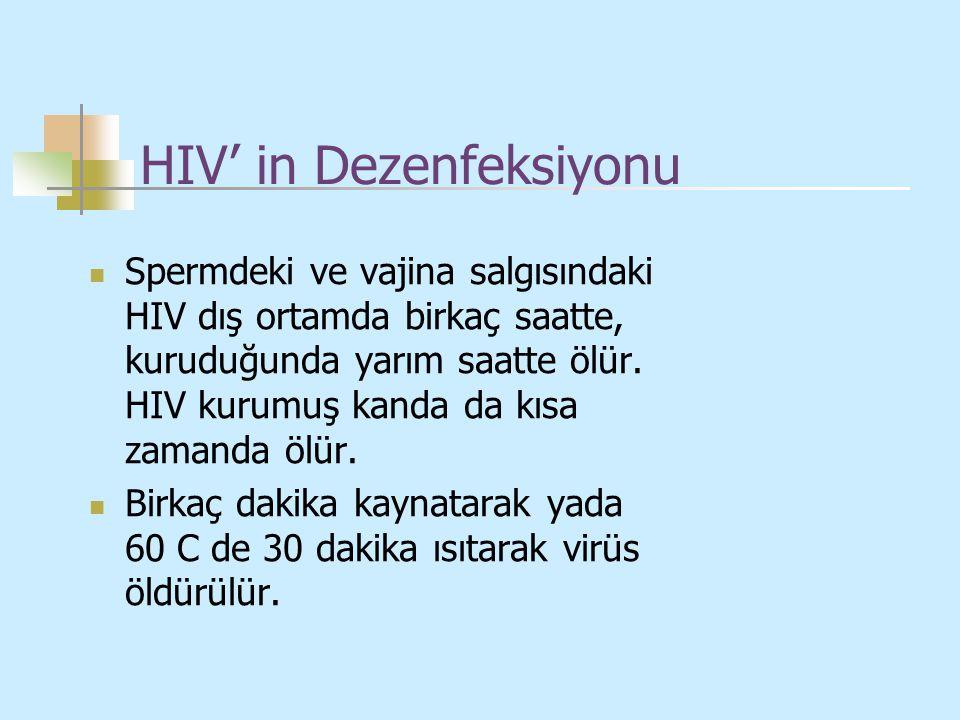 HIV' in Dezenfeksiyonu