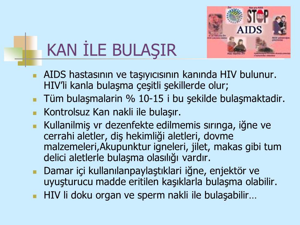 KAN İLE BULAŞIR AIDS hastasının ve taşıyıcısının kanında HIV bulunur. HIV'li kanla bulaşma çeşitli şekillerde olur;