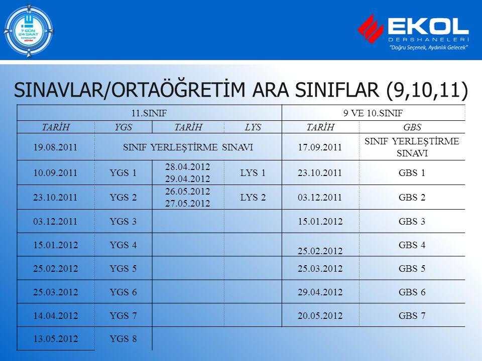 SINAVLAR/ORTAÖĞRETİM ARA SINIFLAR (9,10,11)