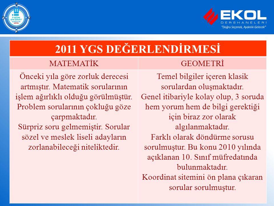 2011 YGS DEĞERLENDİRMESİ MATEMATİK GEOMETRİ
