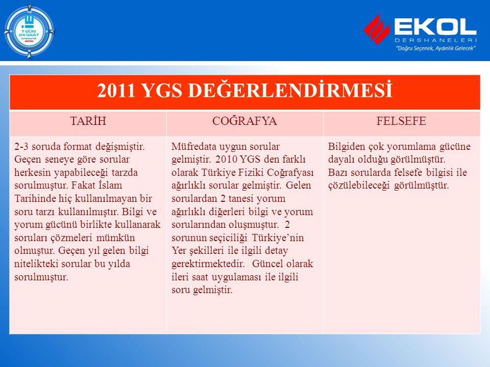2011 YGS DEĞERLENDİRMESİ TARİH COĞRAFYA FELSEFE