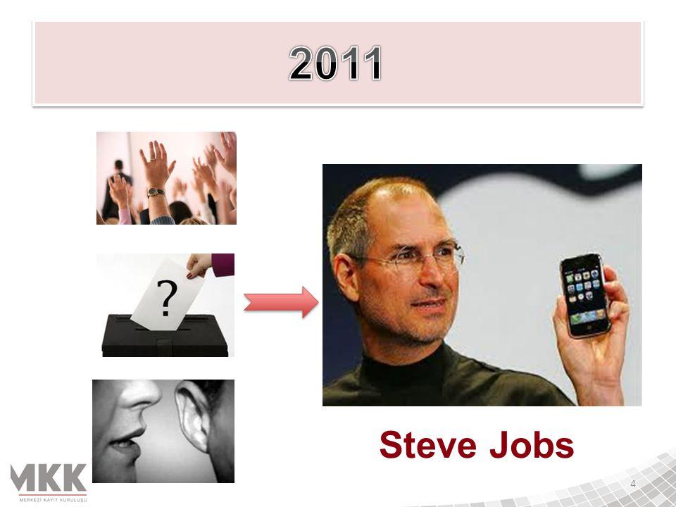 2011 Steve Jobs