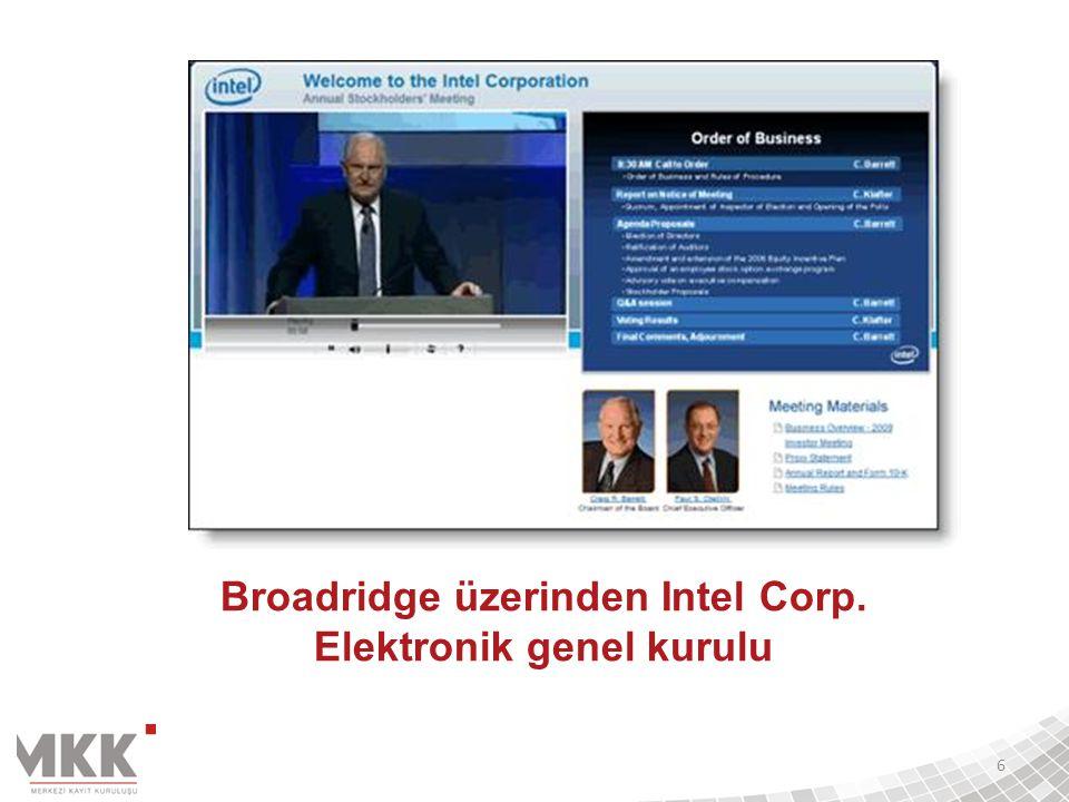 Broadridge üzerinden Intel Corp. Elektronik genel kurulu