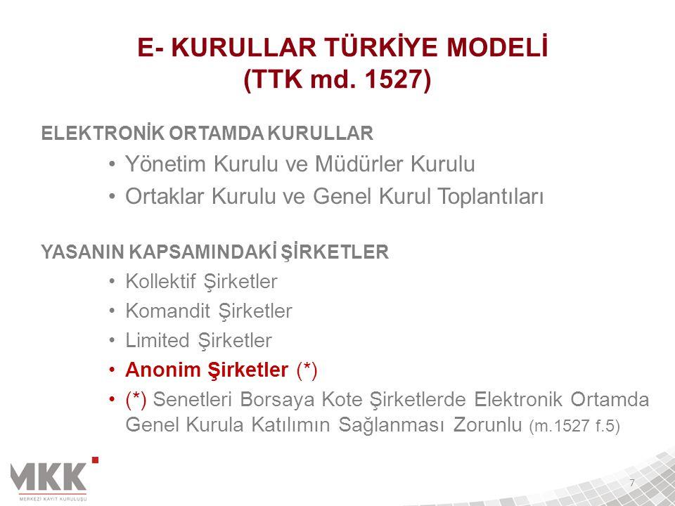 E- KURULLAR TÜRKİYE MODELİ (TTK md. 1527)