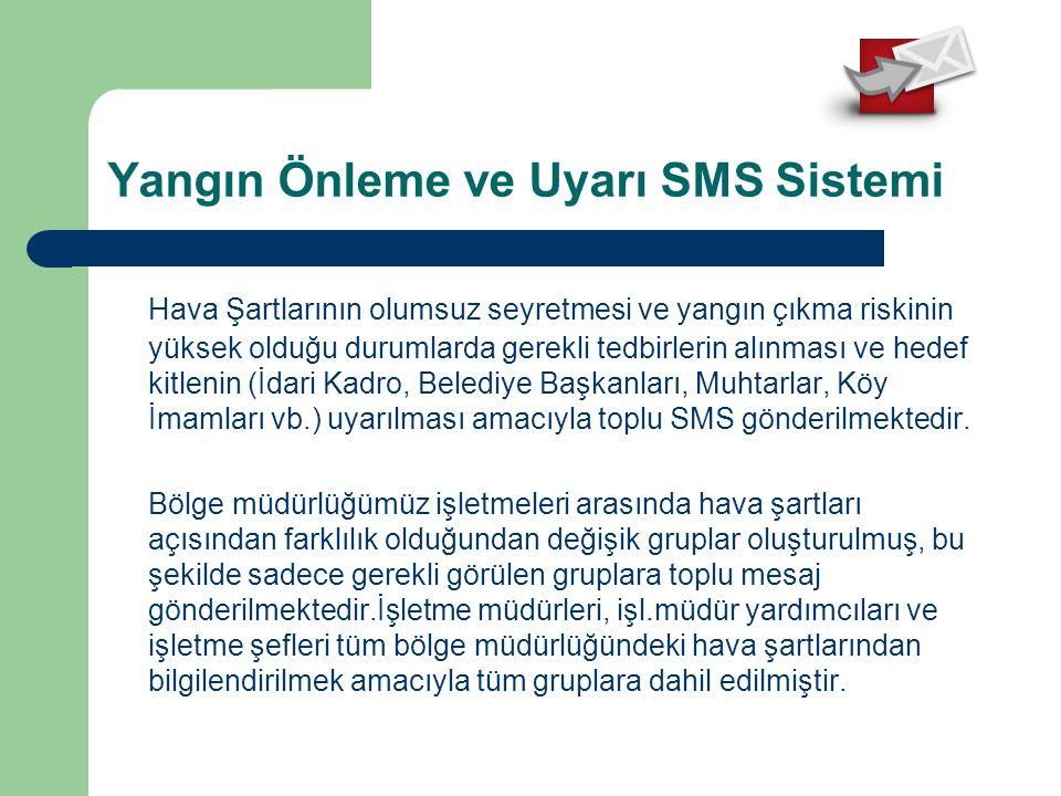 Yangın Önleme ve Uyarı SMS Sistemi