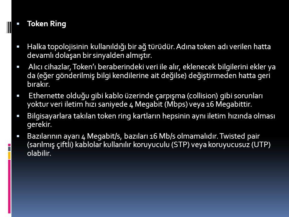 Token Ring Halka topolojisinin kullanıldığı bir ağ türüdür. Adına token adı verilen hatta devamlı dolaşan bir sinyalden almıştır.