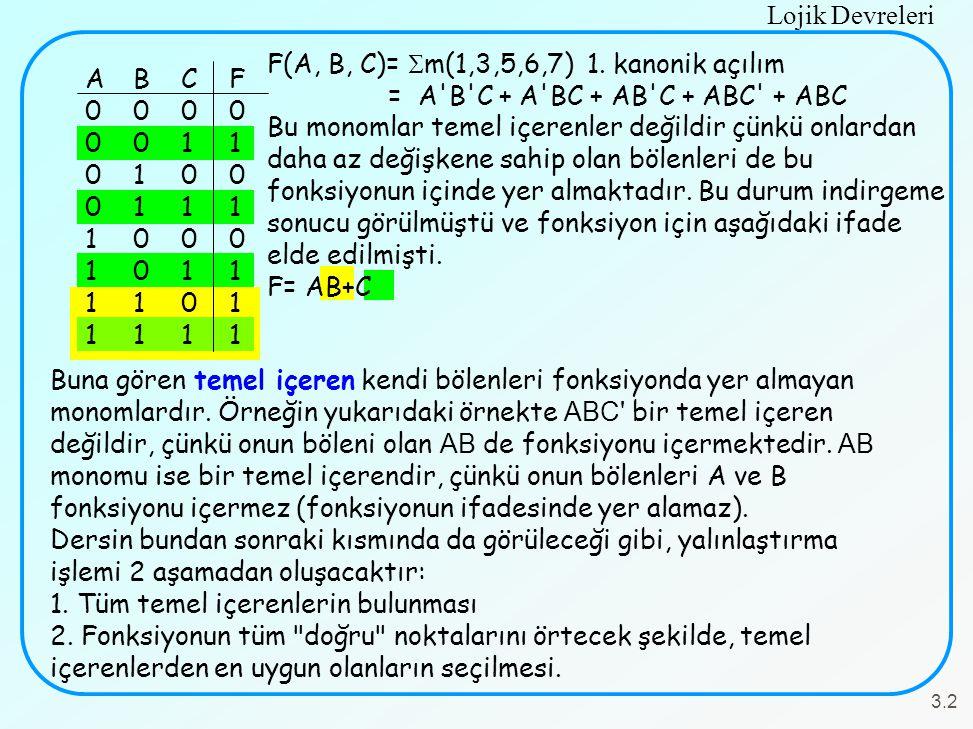 F(A, B, C)= m(1,3,5,6,7) 1. kanonik açılım