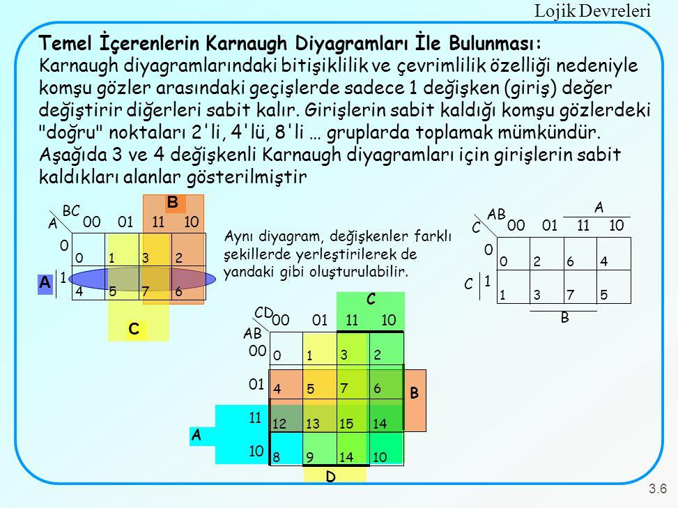 Temel İçerenlerin Karnaugh Diyagramları İle Bulunması:
