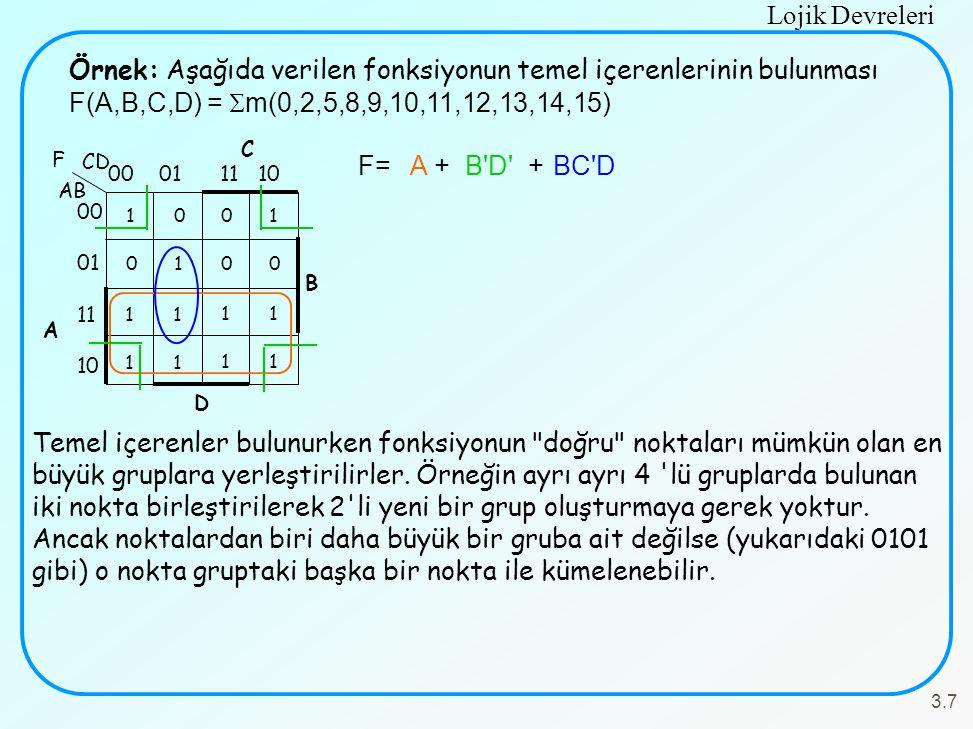 Örnek: Aşağıda verilen fonksiyonun temel içerenlerinin bulunması