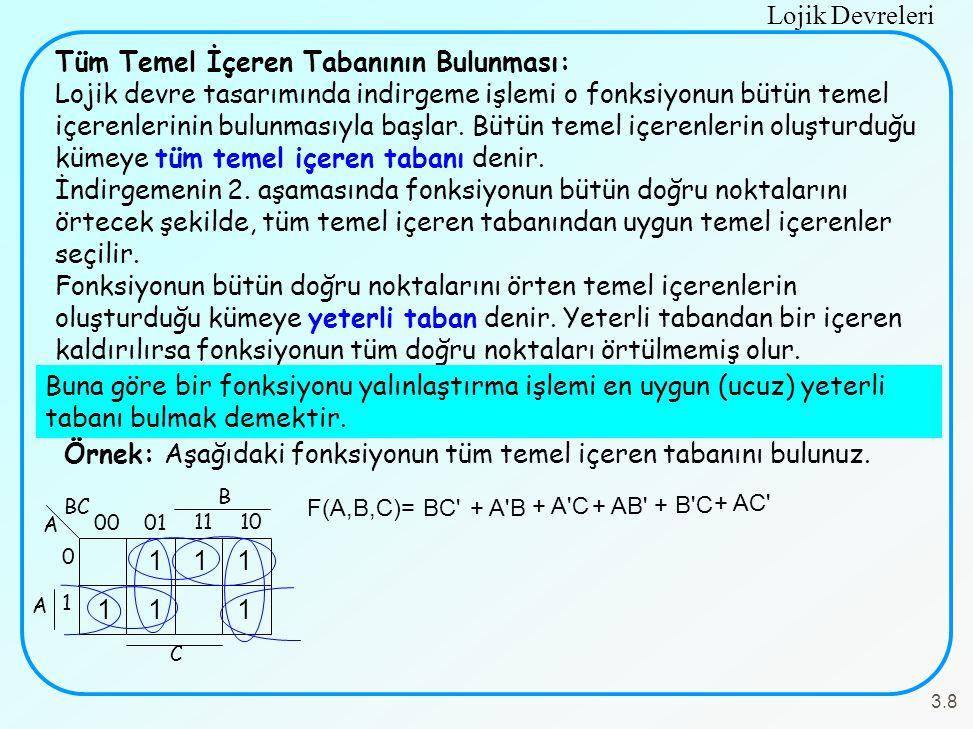 Örnek: Aşağıdaki fonksiyonun tüm temel içeren tabanını bulunuz.