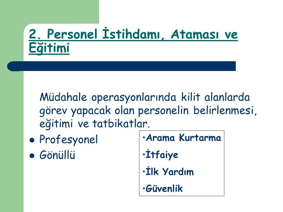 2. Personel İstihdamı, Ataması ve Eğitimi