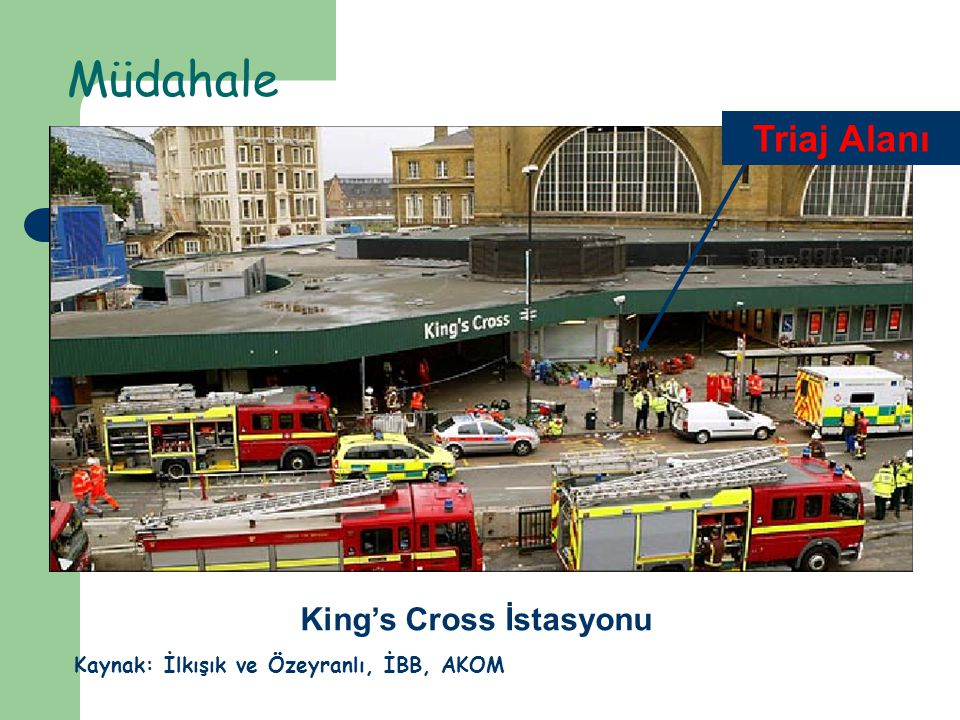 King's Cross İstasyonu