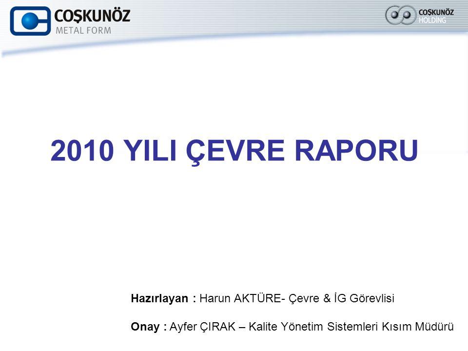 2010 YILI ÇEVRE RAPORU Hazırlayan : Harun AKTÜRE- Çevre & İG Görevlisi