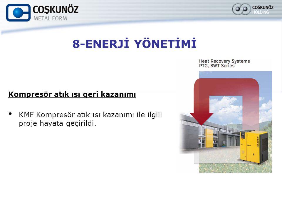 8-ENERJİ YÖNETİMİ Kompresör atık ısı geri kazanımı