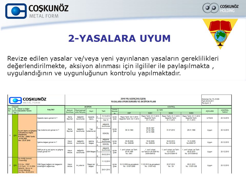 2-YASALARA UYUM