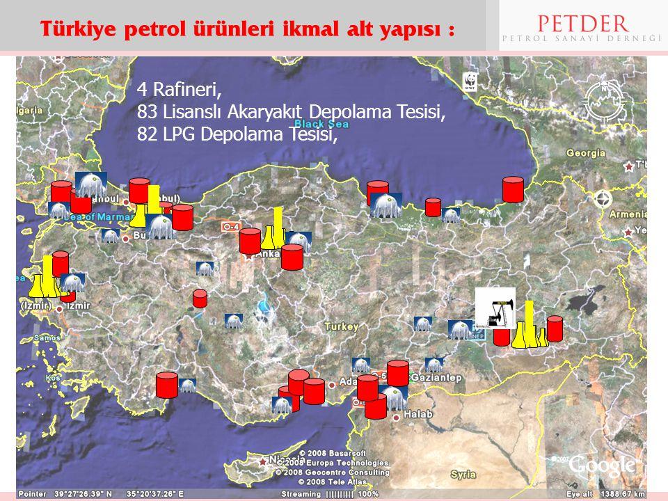 Türkiye petrol ürünleri ikmal alt yapısı :