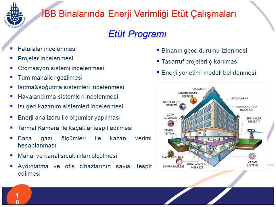 Etüt Programı İBB Binalarında Enerji Verimliği Etüt Çalışmaları