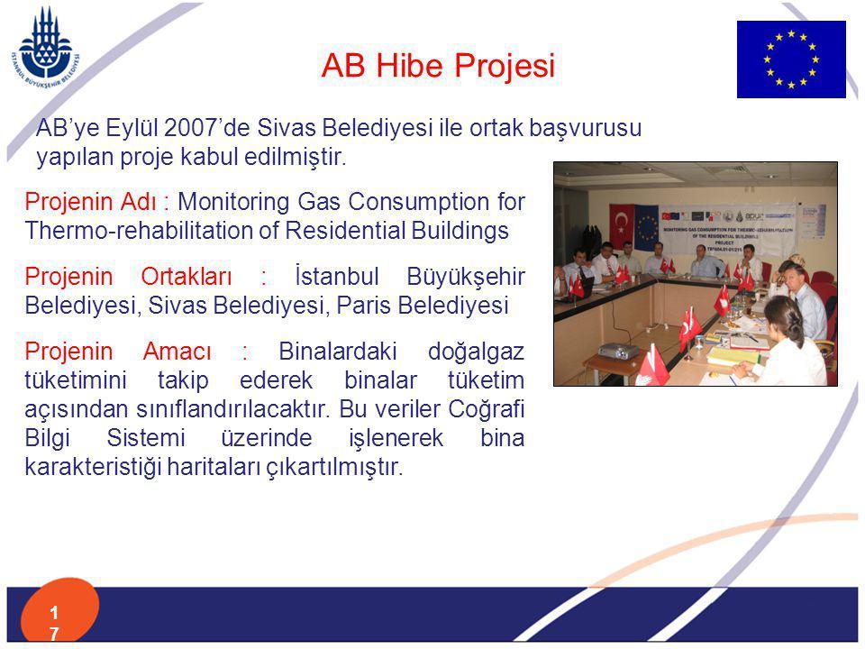 AB Hibe Projesi AB'ye Eylül 2007'de Sivas Belediyesi ile ortak başvurusu yapılan proje kabul edilmiştir.