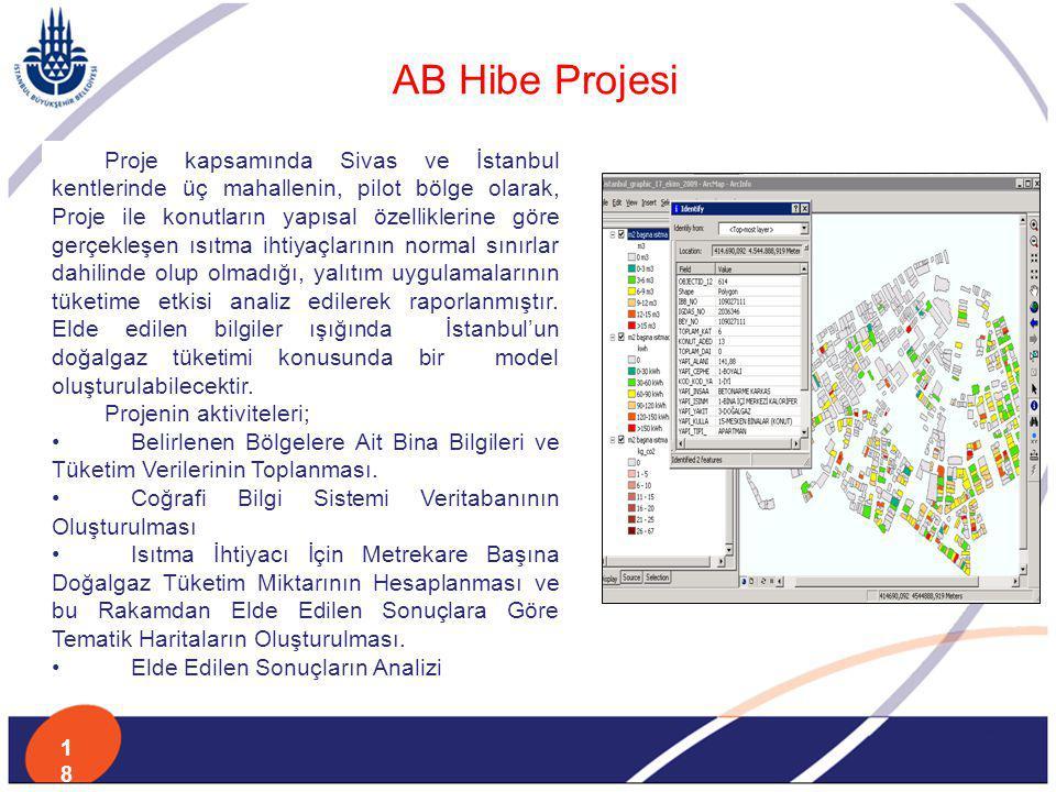 AB Hibe Projesi