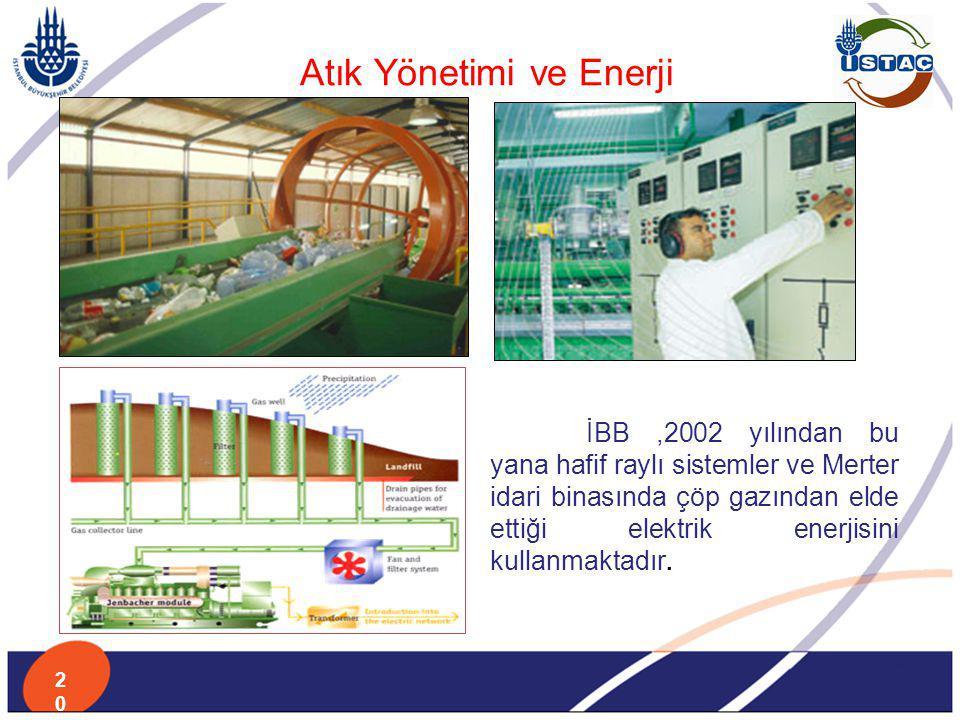 Atık Yönetimi ve Enerji