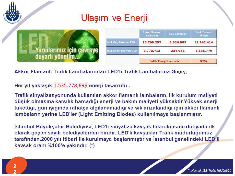 (* )Kaynak :İBB Trafik Müdürlüğü