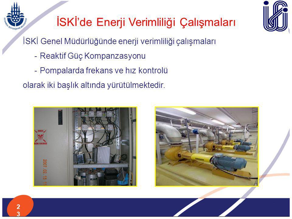 İSKİ'de Enerji Verimliliği Çalışmaları