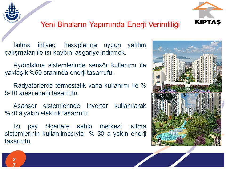Yeni Binaların Yapımında Enerji Verimliliği