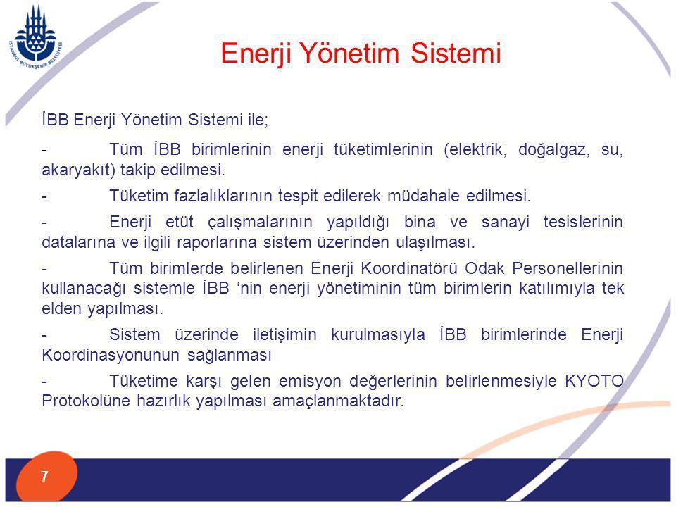 Enerji Yönetim Sistemi