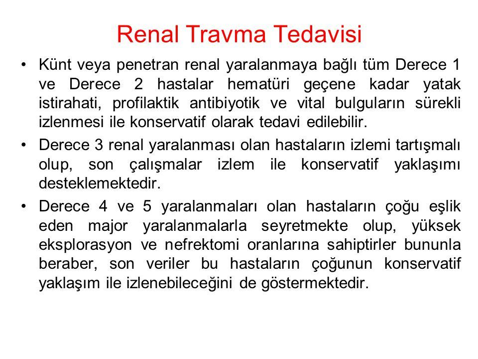 Renal Travma Tedavisi