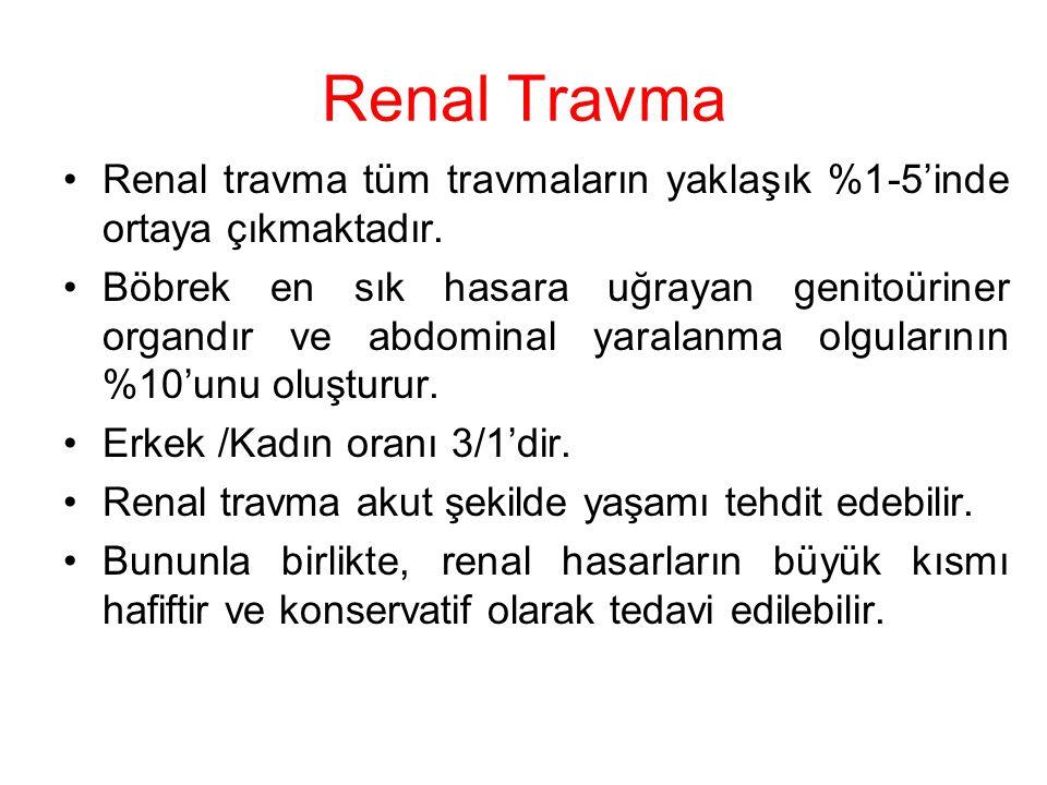 Renal Travma Renal travma tüm travmaların yaklaşık %1-5'inde ortaya çıkmaktadır.