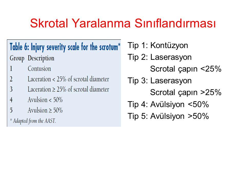 Skrotal Yaralanma Sınıflandırması