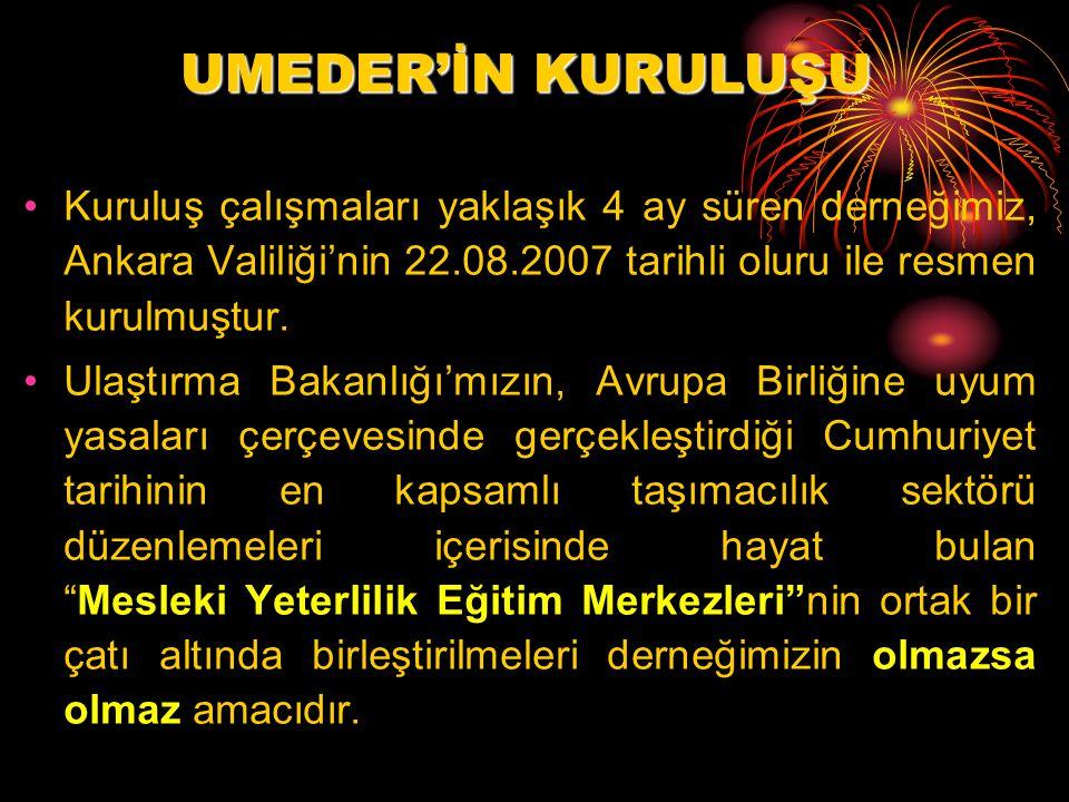UMEDER'İN KURULUŞU Kuruluş çalışmaları yaklaşık 4 ay süren derneğimiz, Ankara Valiliği'nin 22.08.2007 tarihli oluru ile resmen kurulmuştur.