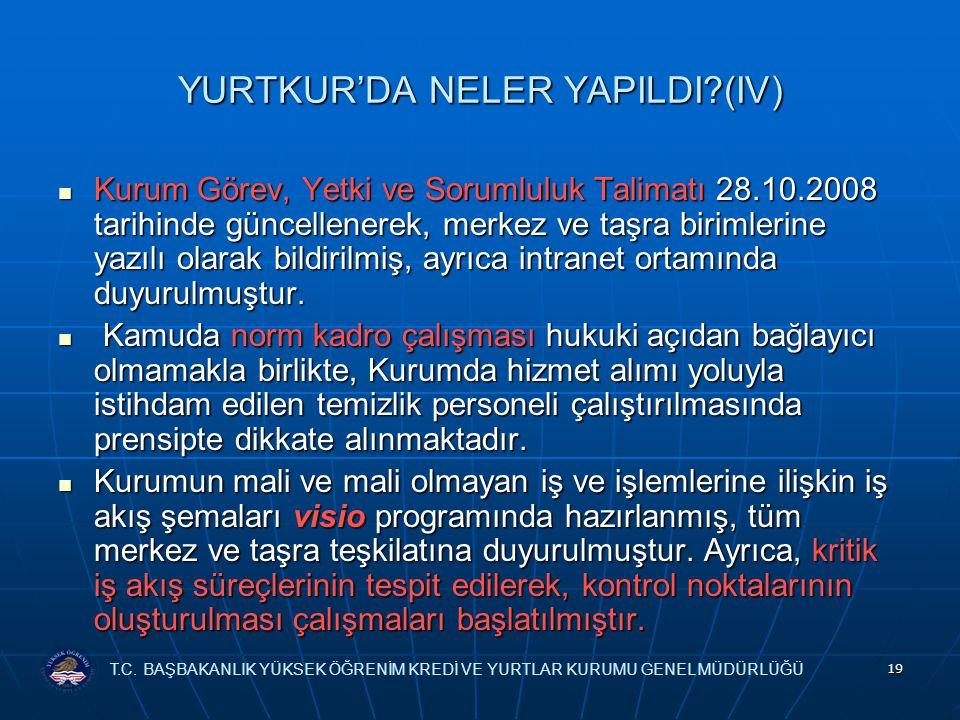 YURTKUR'DA NELER YAPILDI (IV)