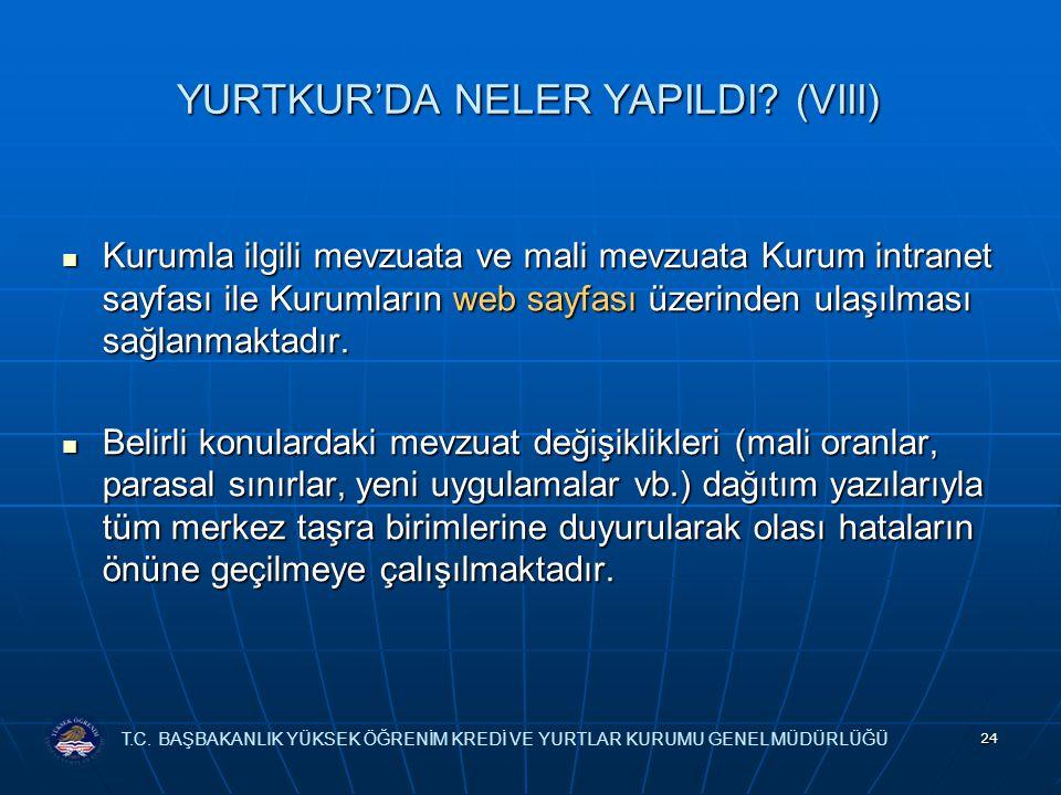 YURTKUR'DA NELER YAPILDI (VIII)