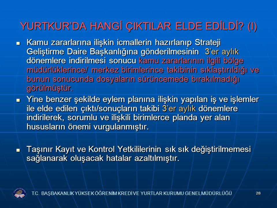 YURTKUR'DA HANGİ ÇIKTILAR ELDE EDİLDİ (I)