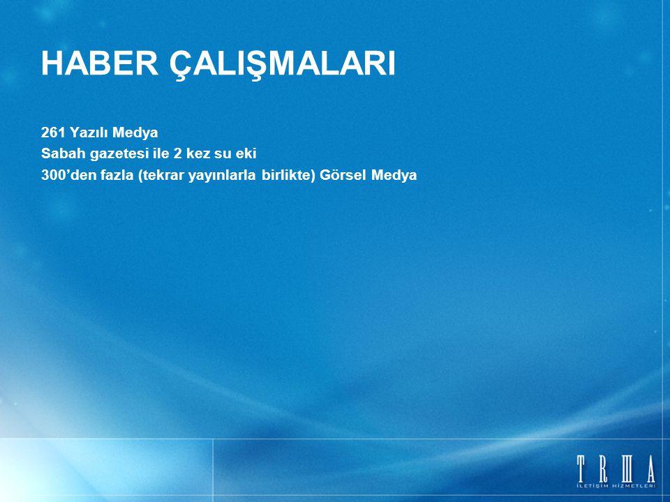 HABER ÇALIŞMALARI 261 Yazılı Medya Sabah gazetesi ile 2 kez su eki